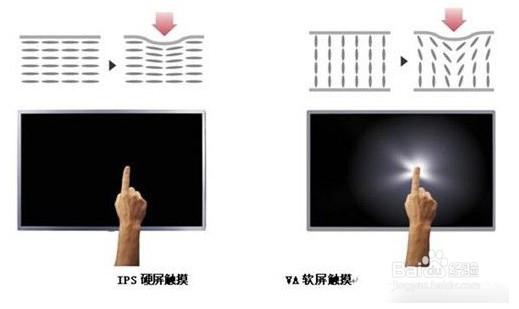 电视如何选购