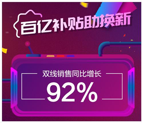 苏宁电视618战斗报告:尺寸增长最快的部分达到75英寸
